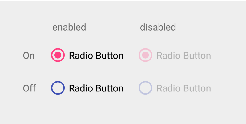 Figure 21. Radio buttons