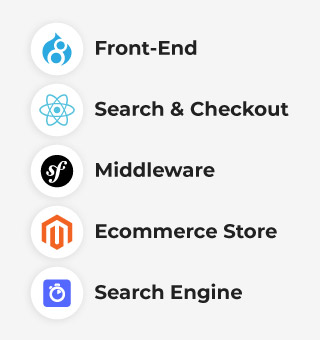 Acquia-Retail-Front-End-General-Architecture-Mobile
