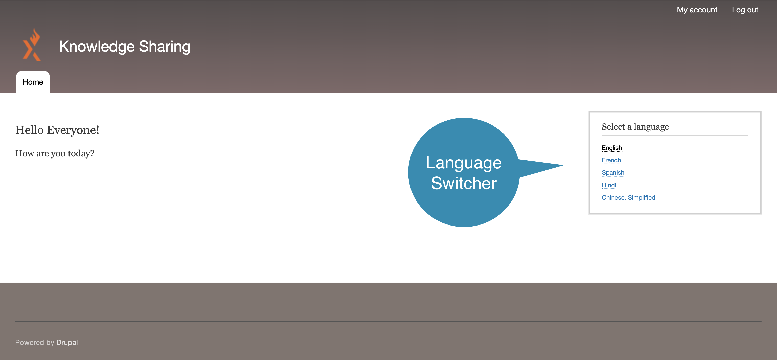 Knowledge sharing - Language switcher listing