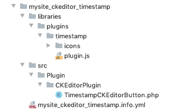 mysite ckeditor timestamp