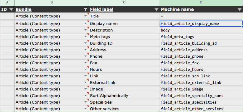 Bundles, Field Labels and Machine name categorised in an excel
