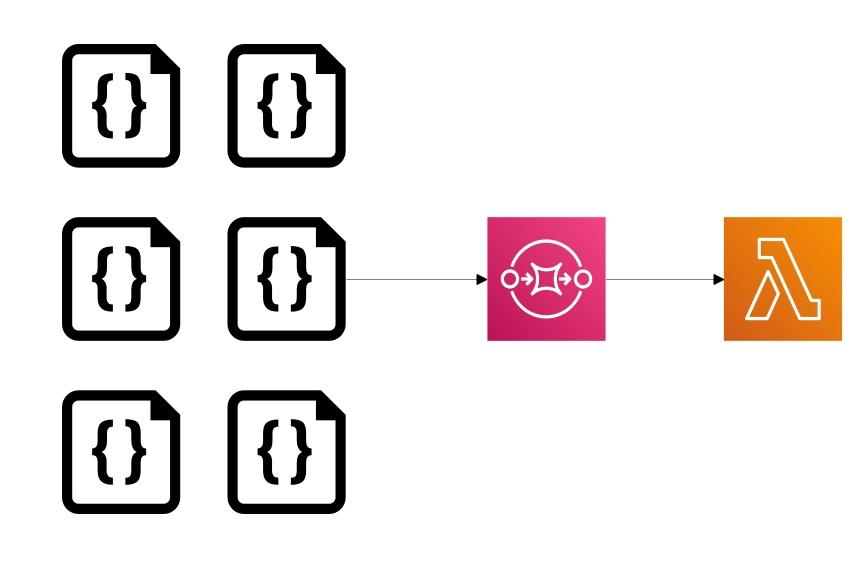 diagram explaining an Event-Driven Application using Serverless