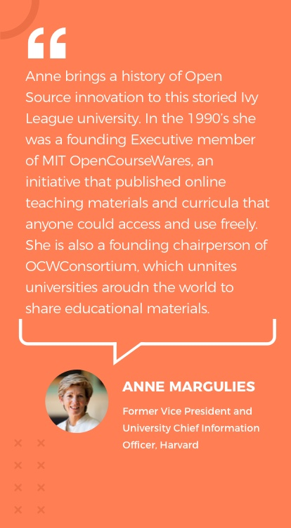 How Anne Margulies contribute to Drupal community